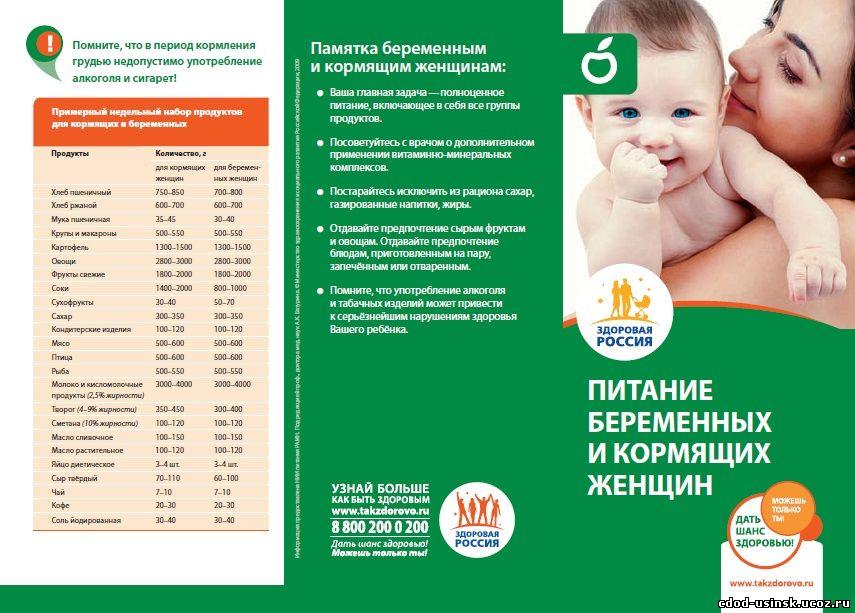 Питание беременной и кормящей матери 75